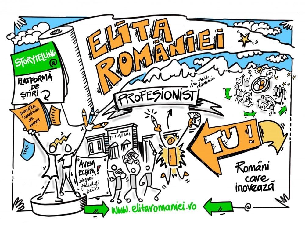 De ce Elita României, Portrete Elita României